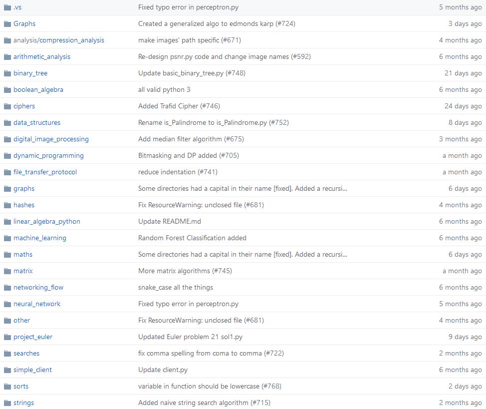 Github标星2w+,热榜第一,如何用Python实现所有算法
