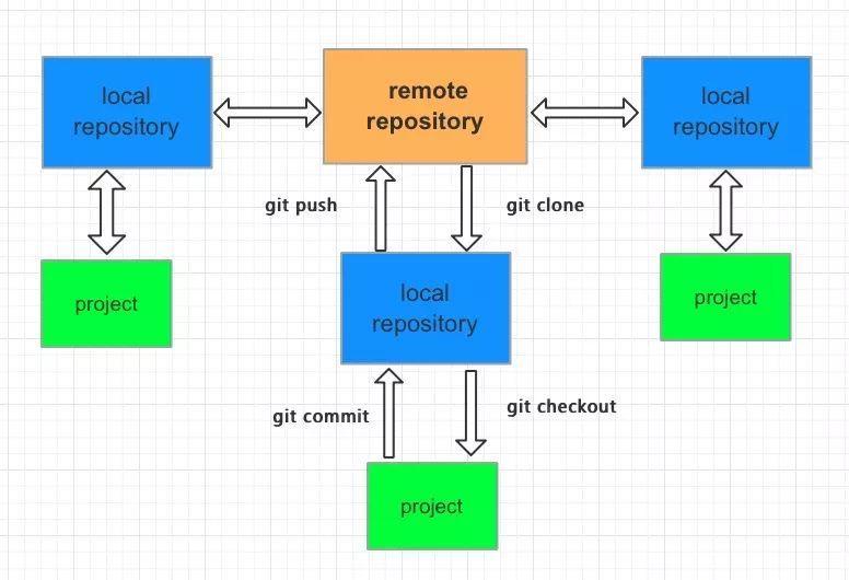 在 IntelliJ IDEA 中这样使用 Git,贼方便了!