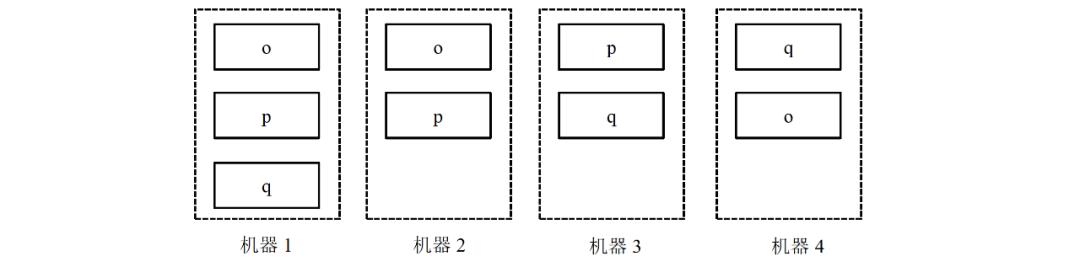 面试题:谈谈你对分布式系统原理的理解