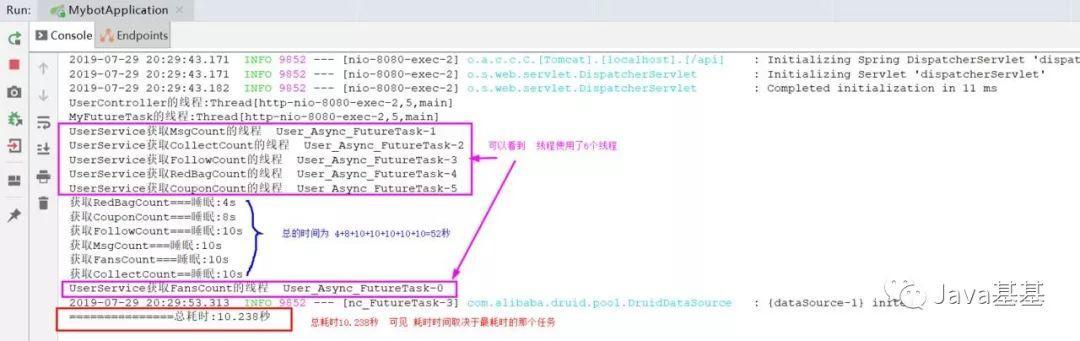 Java 并发异步编程,原来十个接口的活现在只需要一个接口就搞定!