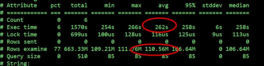 刚入职!就遇到上亿 (MySQL) 大表的优化....