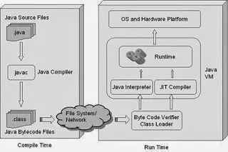 Java重要面试题汇总(值得收藏)
