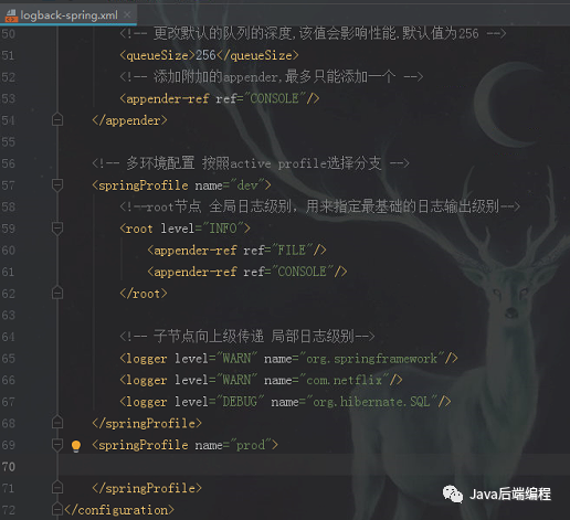 一套Java后台管理系统,拿来即用(附项目地址)